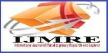 International Journal of Multidisciplinary Research and Explorer (IJMRE)